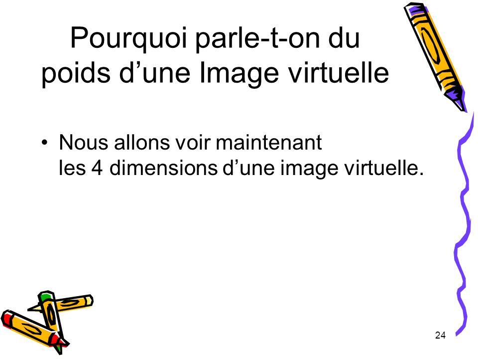24 Pourquoi parle-t-on du poids dune Image virtuelle Nous allons voir maintenant les 4 dimensions dune image virtuelle.