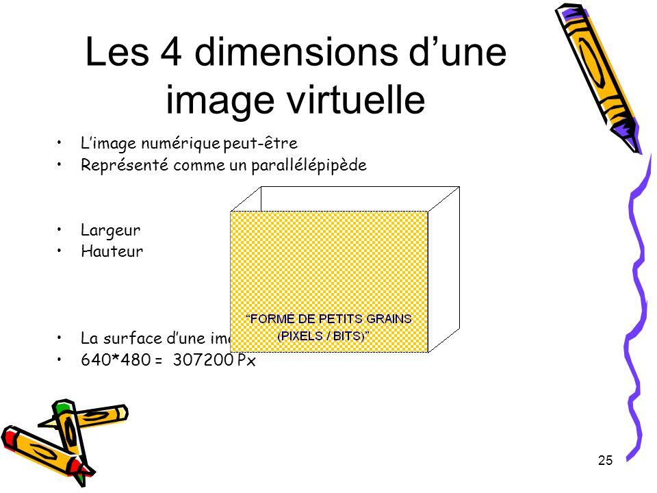 25 Les 4 dimensions dune image virtuelle Limage numérique peut-être Représenté comme un parallélépipède Largeur Hauteur La surface dune image est comp