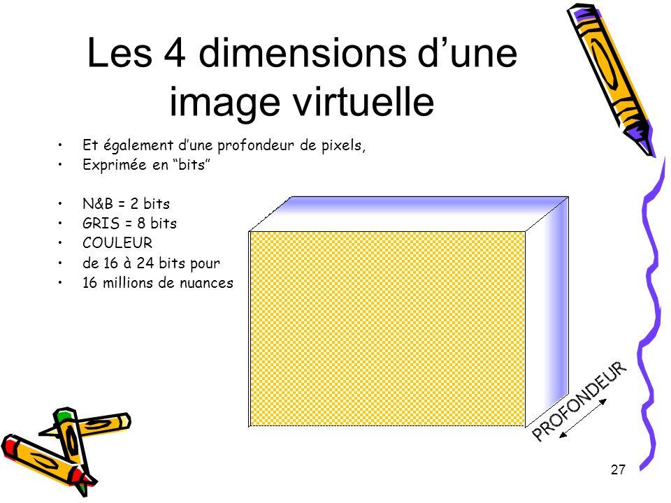 27 Les 4 dimensions dune image virtuelle Et également dune profondeur de pixels, Exprimée en bits N&B = 2 bits GRIS = 8 bits COULEUR de 16 à 24 bits p