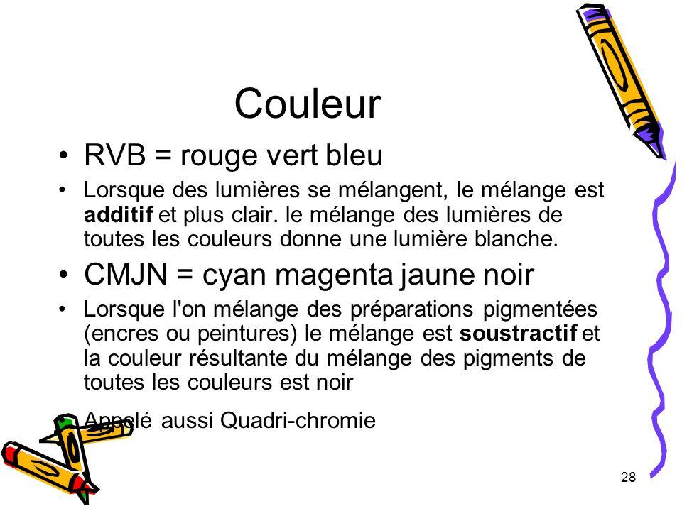 28 Couleur RVB = rouge vert bleu Lorsque des lumières se mélangent, le mélange est additif et plus clair. le mélange des lumières de toutes les couleu