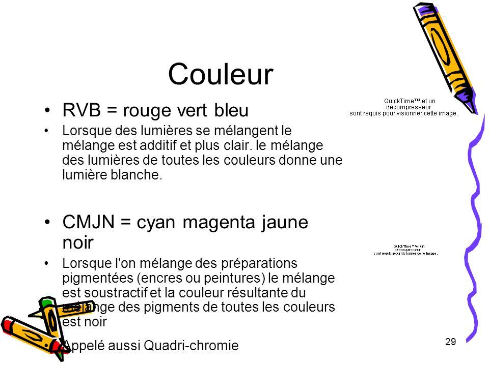 29 Couleur RVB = rouge vert bleu Lorsque des lumières se mélangent le mélange est additif et plus clair. le mélange des lumières de toutes les couleur