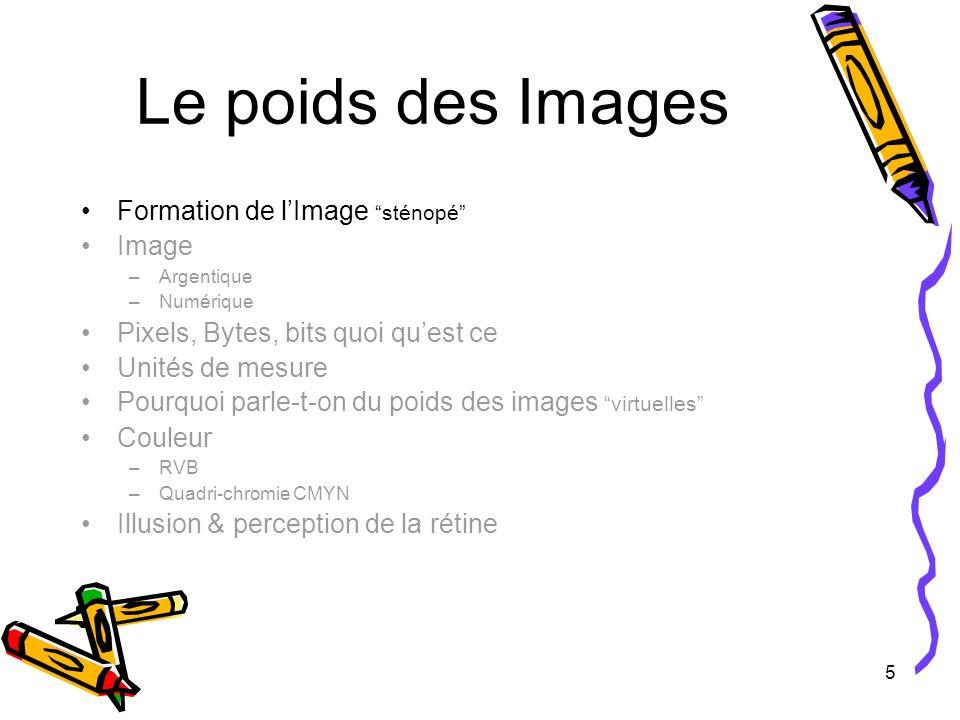 5 Formation de lImage sténopé Image –Argentique –Numérique Pixels, Bytes, bits quoi quest ce Unités de mesure Pourquoi parle-t-on du poids des images