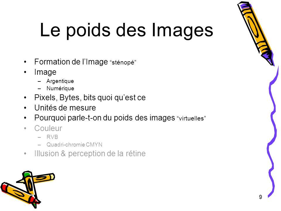 9 Le poids des Images Formation de lImage sténopé Image –Argentique –Numérique Pixels, Bytes, bits quoi quest ce Unités de mesure Pourquoi parle-t-on