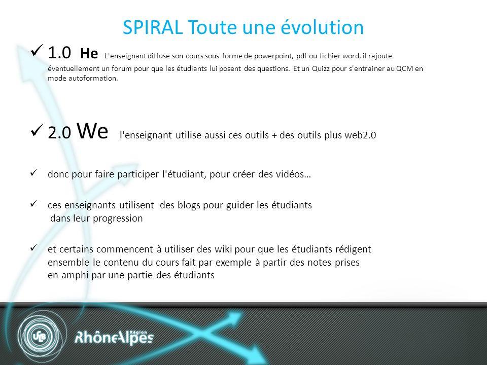 SPIRAL Toute une évolution 1.0 He L'enseignant diffuse son cours sous forme de powerpoint, pdf ou fichier word, il rajoute éventuellement un forum pou