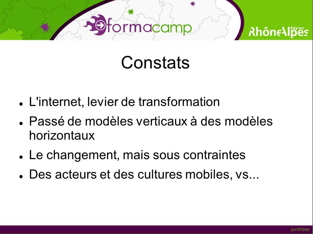 Constats L internet, levier de transformation Passé de modèles verticaux à des modèles horizontaux Le changement, mais sous contraintes Des acteurs et des cultures mobiles, vs...