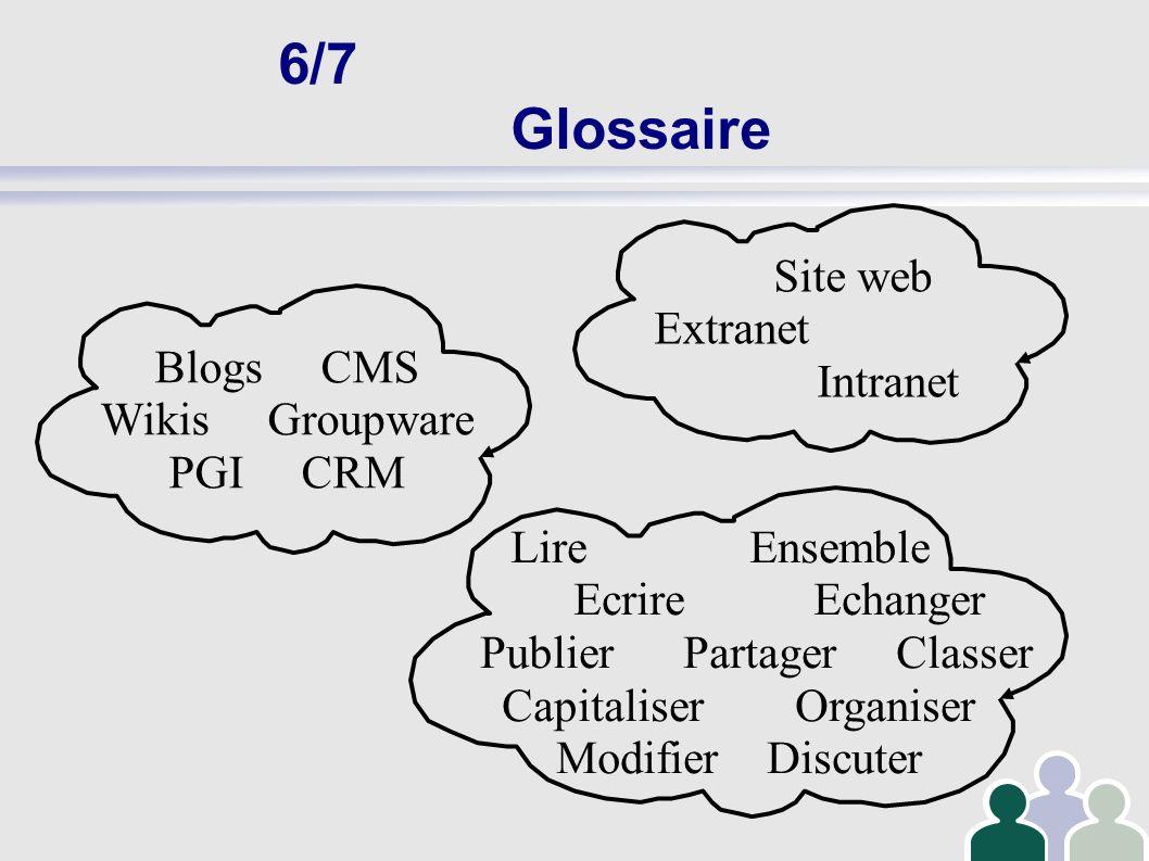 6/7 Glossaire Site web Extranet Intranet Blogs CMS Wikis Groupware PGI CRM Lire Ensemble Ecrire Echanger Publier Partager Classer Capitaliser Organiser Modifier Discuter