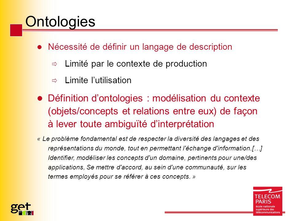 Ontologies Nécessité de définir un langage de description Limité par le contexte de production Limite lutilisation Définition dontologies : modélisati
