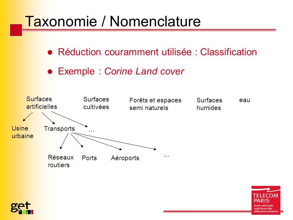 Taxonomie / Nomenclature Réduction couramment utilisée : Classification Exemple : Corine Land cover Surfaces artificielles Surfaces cultivées Forêts e