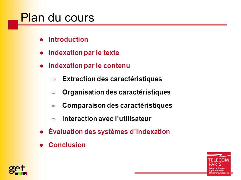 Plan du cours Introduction Indexation par le texte Indexation par le contenu Extraction des caractéristiques Organisation des caractéristiques Compara