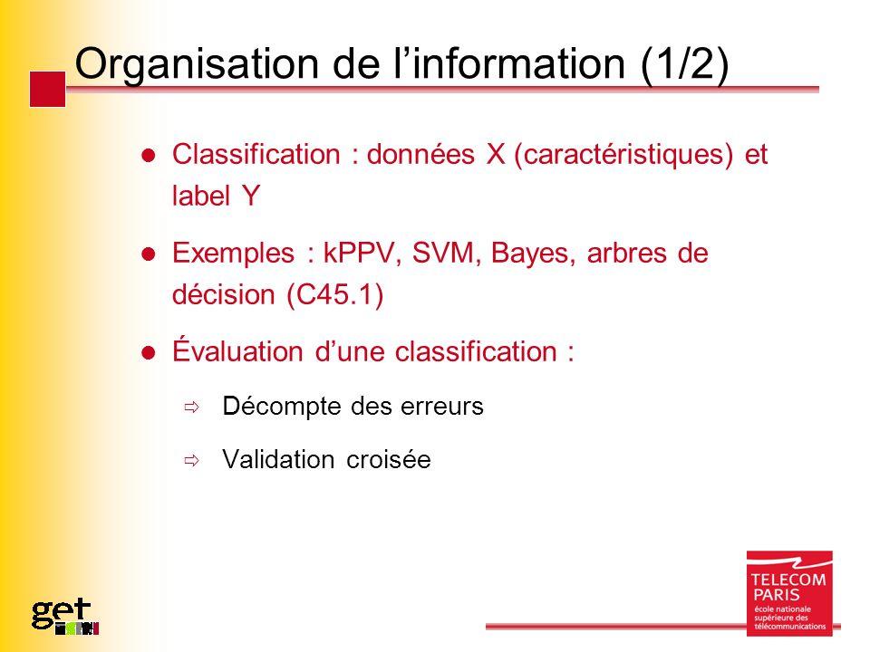 Organisation de linformation (1/2) Classification : données X (caractéristiques) et label Y Exemples : kPPV, SVM, Bayes, arbres de décision (C45.1) Év
