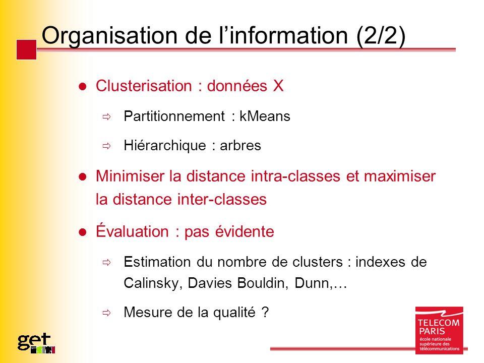 Organisation de linformation (2/2) Clusterisation : données X Partitionnement : kMeans Hiérarchique : arbres Minimiser la distance intra-classes et ma