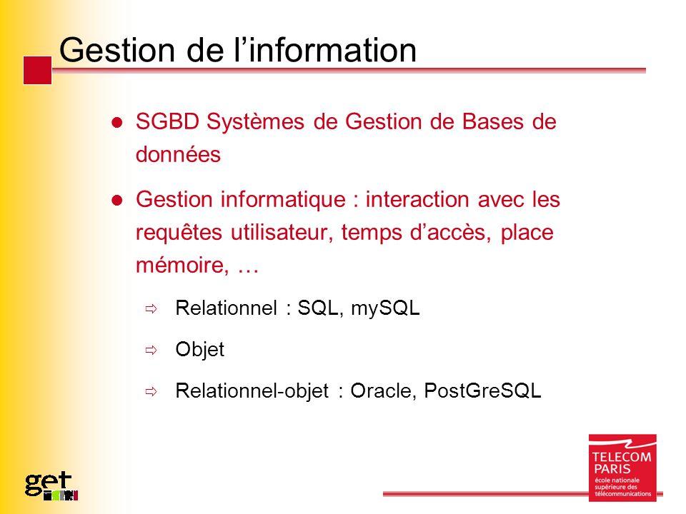 Gestion de linformation SGBD Systèmes de Gestion de Bases de données Gestion informatique : interaction avec les requêtes utilisateur, temps daccès, p