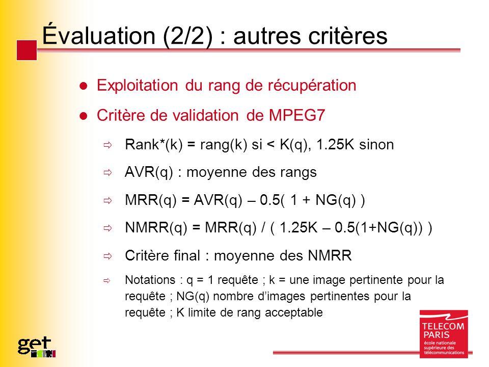 Évaluation (2/2) : autres critères Exploitation du rang de récupération Critère de validation de MPEG7 Rank*(k) = rang(k) si < K(q), 1.25K sinon AVR(q