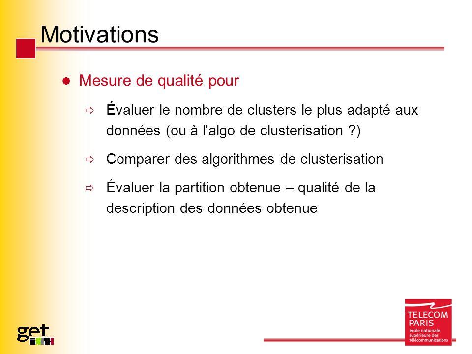 Motivations Mesure de qualité pour Évaluer le nombre de clusters le plus adapté aux données (ou à l'algo de clusterisation ?) Comparer des algorithmes