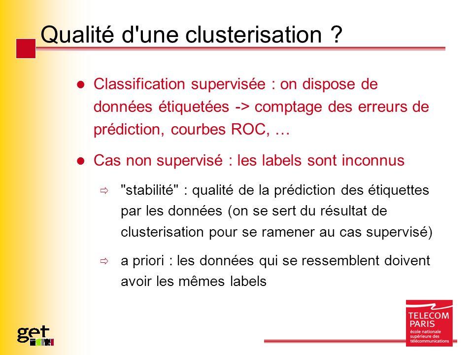 Qualité d'une clusterisation ? Classification supervisée : on dispose de données étiquetées -> comptage des erreurs de prédiction, courbes ROC, … Cas