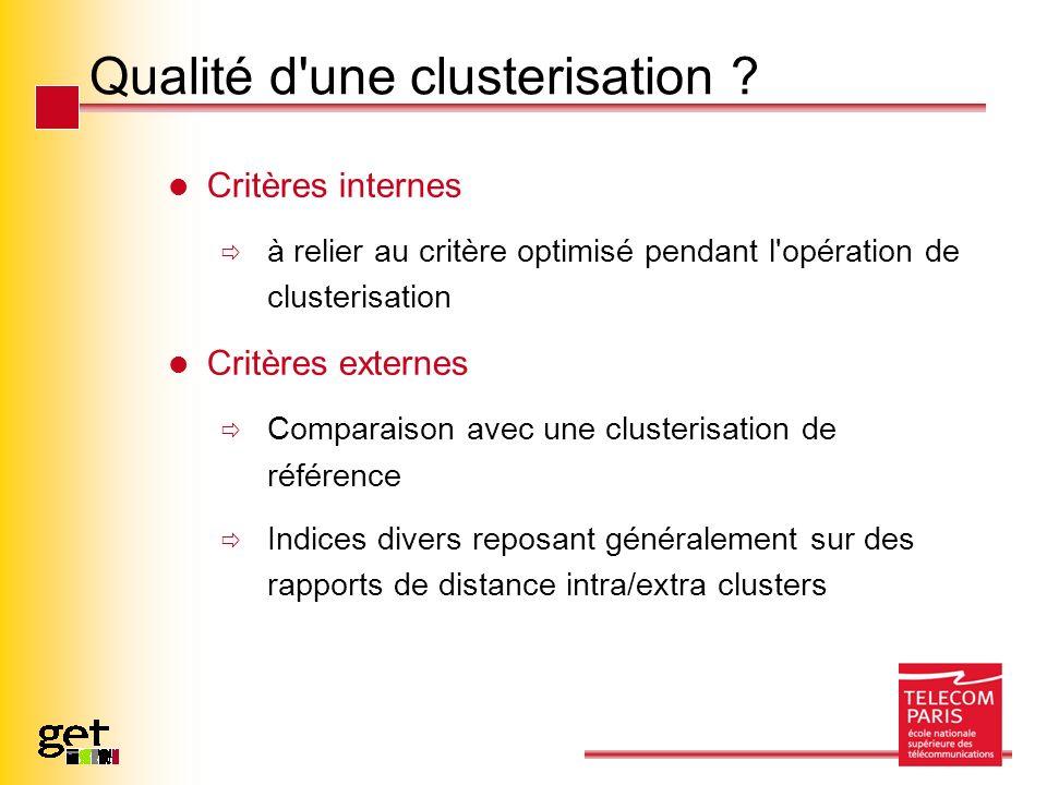 Qualité d'une clusterisation ? Critères internes à relier au critère optimisé pendant l'opération de clusterisation Critères externes Comparaison avec