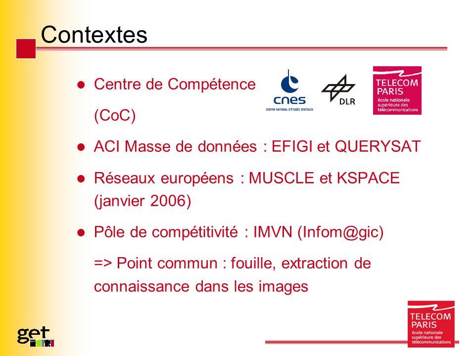 Contextes Centre de Compétence (CoC) ACI Masse de données : EFIGI et QUERYSAT Réseaux européens : MUSCLE et KSPACE (janvier 2006) Pôle de compétitivit
