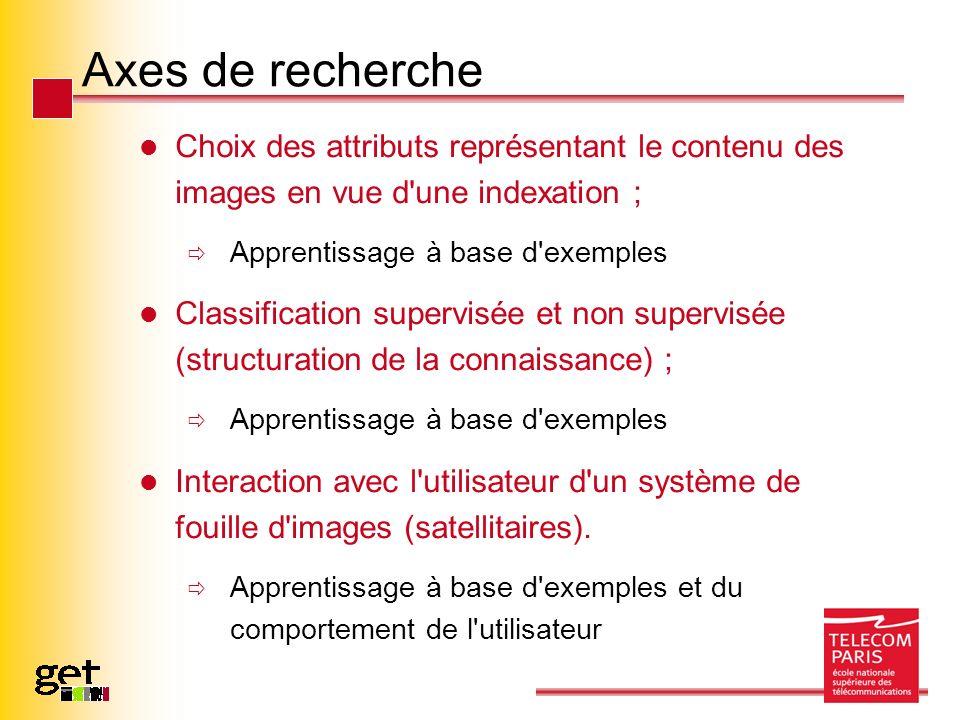Les axes de recherche (1/4) Quelles caractéristiques pour indexer .