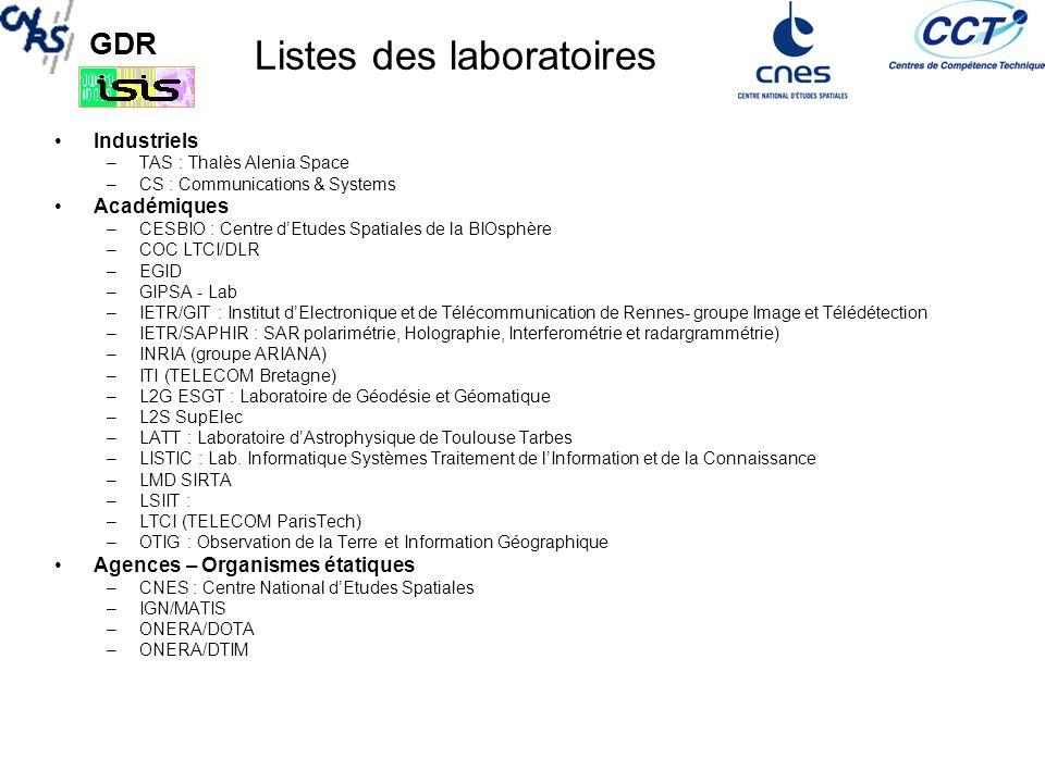 GDR Listes des laboratoires Industriels –TAS : Thalès Alenia Space –CS : Communications & Systems Académiques –CESBIO : Centre dEtudes Spatiales de la