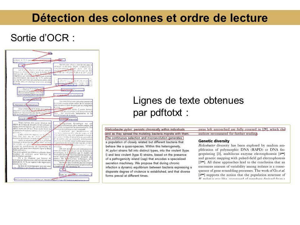 Détection des colonnes et ordre de lecture Sortie dOCR : Lignes de texte obtenues par pdftotxt :