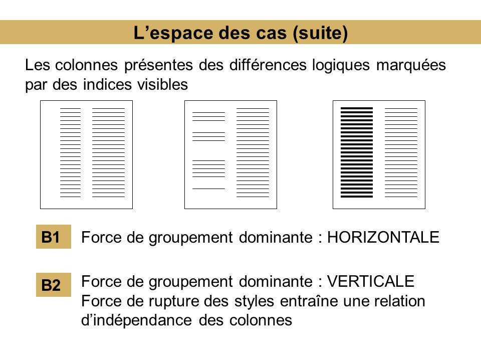 Lespace des cas (suite) Les colonnes présentes des différences logiques marquées par des indices visibles B1 B2 Force de groupement dominante : HORIZONTALE Force de groupement dominante : VERTICALE Force de rupture des styles entraîne une relation dindépendance des colonnes