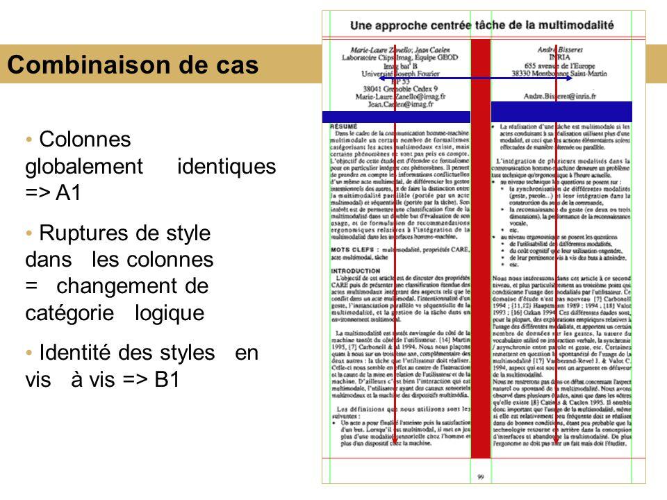 Combinaison de cas Colonnes globalement identiques => A1 Ruptures de style dans les colonnes = changement de catégorie logique Identité des styles en vis à vis => B1
