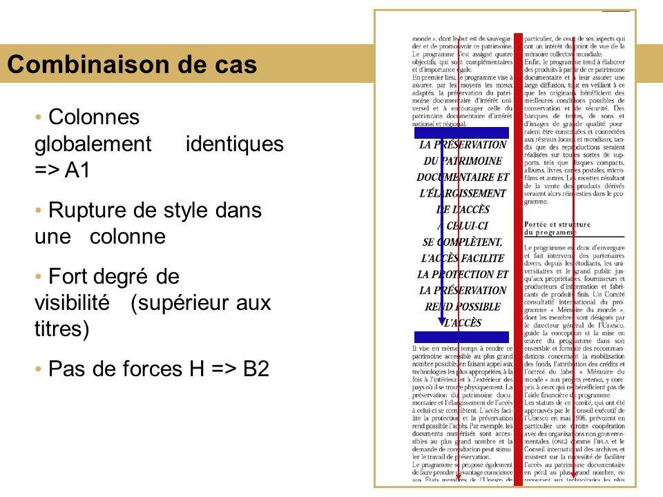 Combinaison de cas Colonnes globalement identiques => A1 Rupture de style dans une colonne Fort degré de visibilité (supérieur aux titres) Pas de forces H => B2