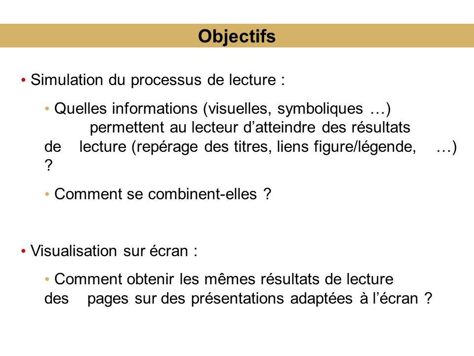 Objectifs Simulation du processus de lecture : Quelles informations (visuelles, symboliques …) permettent au lecteur datteindre des résultats de lecture (repérage des titres, liens figure/légende, …) .