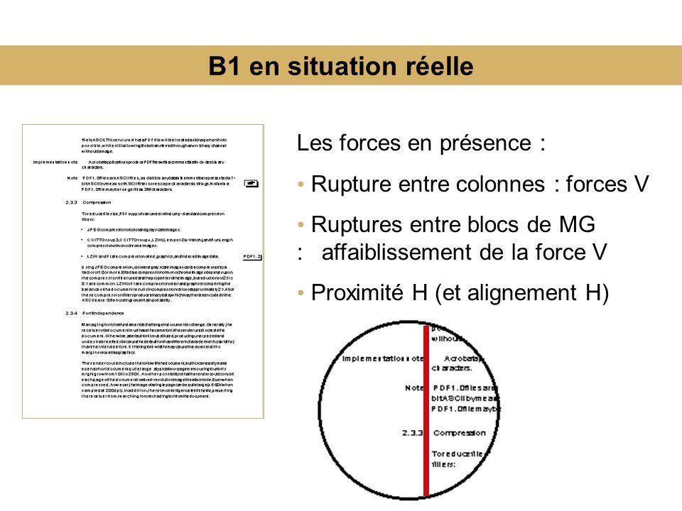 B1 en situation réelle Les forces en présence : Rupture entre colonnes : forces V Ruptures entre blocs de MG : affaiblissement de la force V Proximité H (et alignement H)