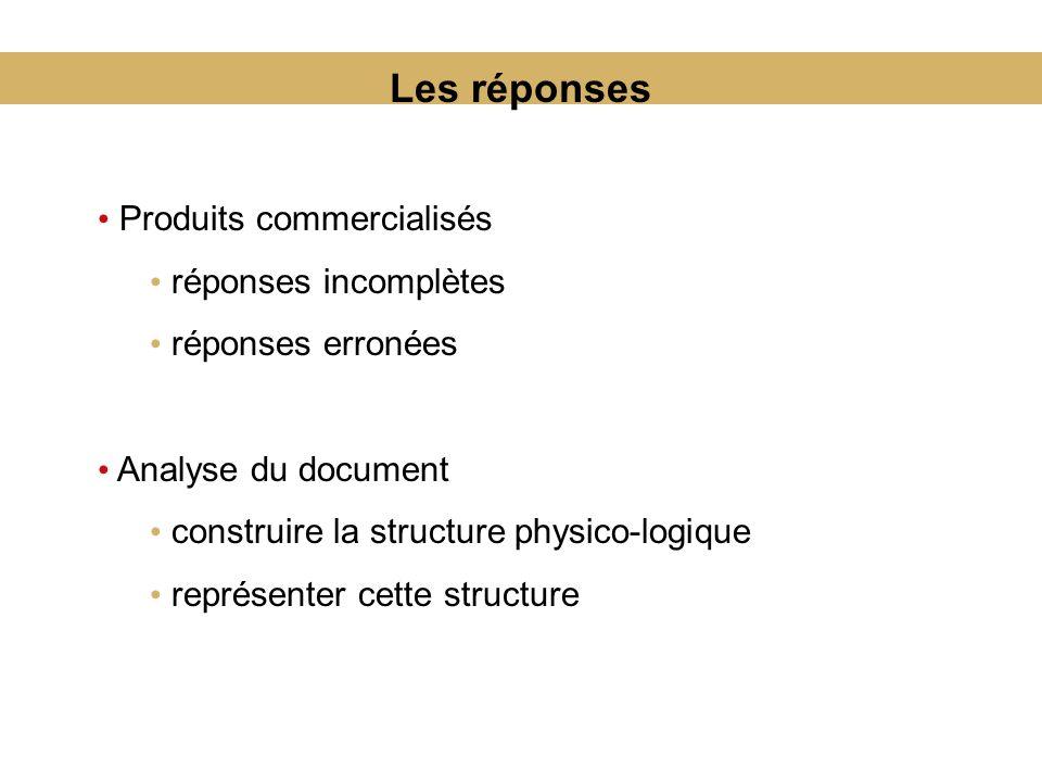 Les réponses Produits commercialisés réponses incomplètes réponses erronées Analyse du document construire la structure physico-logique représenter cette structure