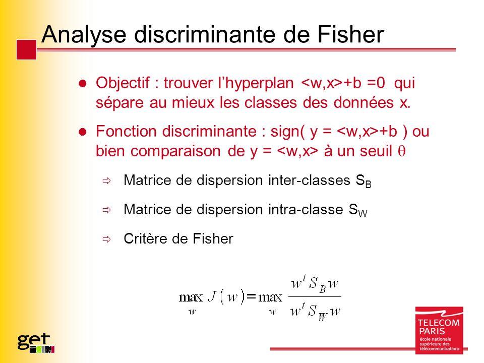 Analyse discriminante de Fisher Objectif : trouver lhyperplan +b =0 qui sépare au mieux les classes des données x. Fonction discriminante : sign( y =