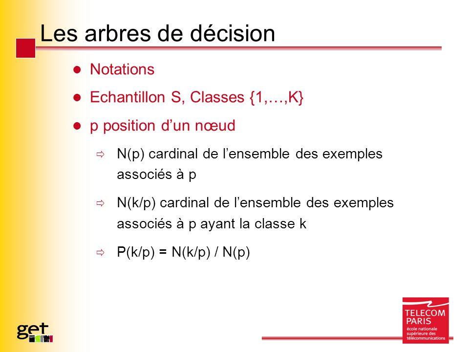 Les arbres de décision Notations Echantillon S, Classes {1,…,K} p position dun nœud N(p) cardinal de lensemble des exemples associés à p N(k/p) cardinal de lensemble des exemples associés à p ayant la classe k P(k/p) = N(k/p) / N(p)