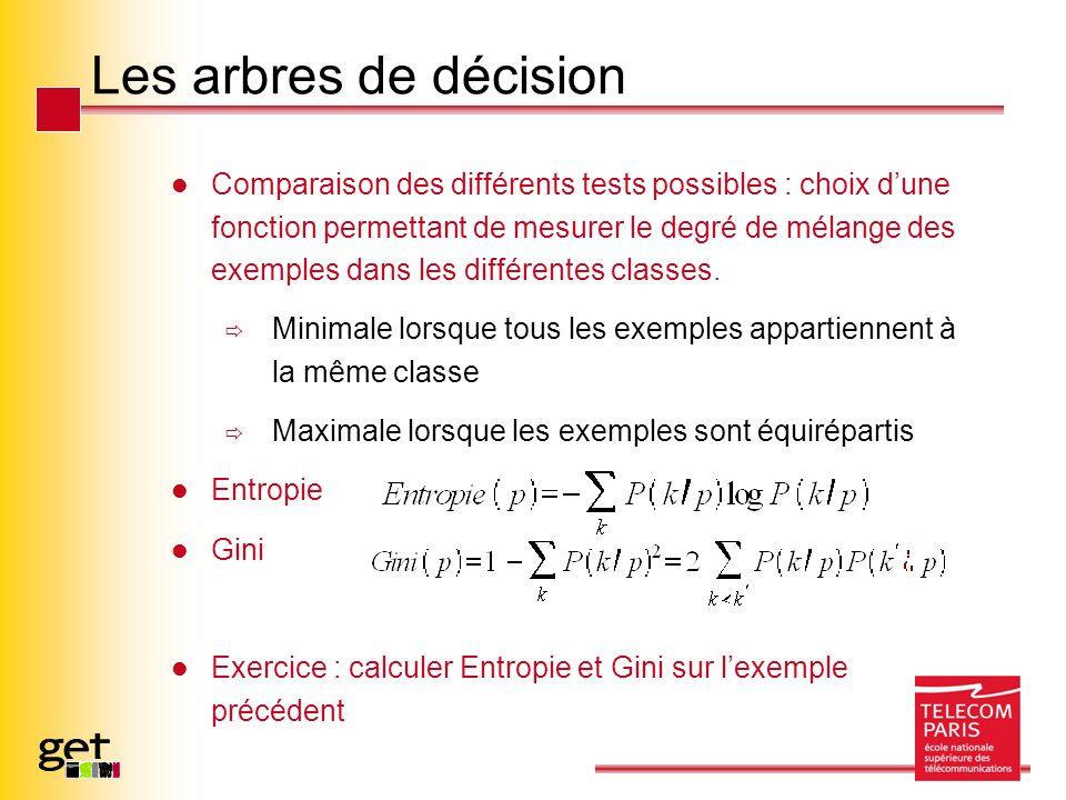 Les arbres de décision Comparaison des différents tests possibles : choix dune fonction permettant de mesurer le degré de mélange des exemples dans les différentes classes.