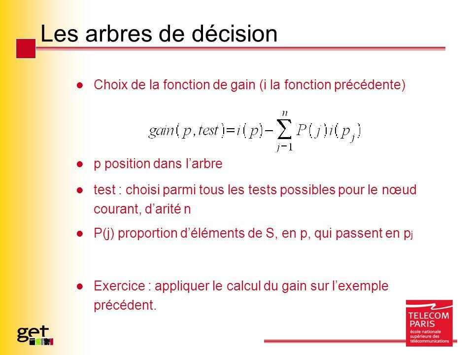 Les arbres de décision Choix de la fonction de gain (i la fonction précédente) p position dans larbre test : choisi parmi tous les tests possibles pour le nœud courant, darité n P(j) proportion déléments de S, en p, qui passent en p j Exercice : appliquer le calcul du gain sur lexemple précédent.