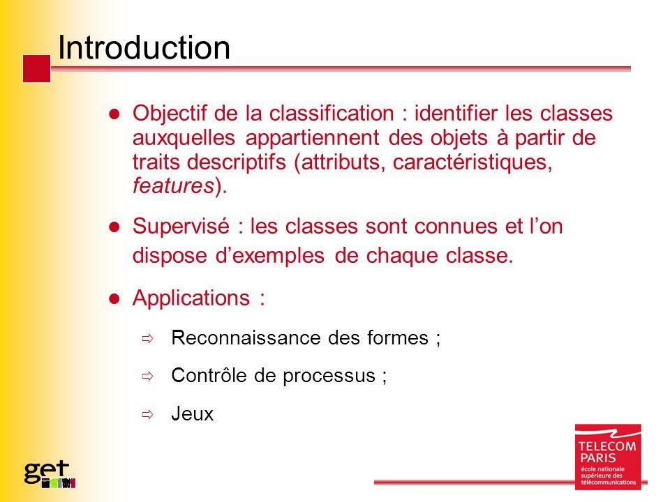 Introduction Objectif de la classification : identifier les classes auxquelles appartiennent des objets à partir de traits descriptifs (attributs, car