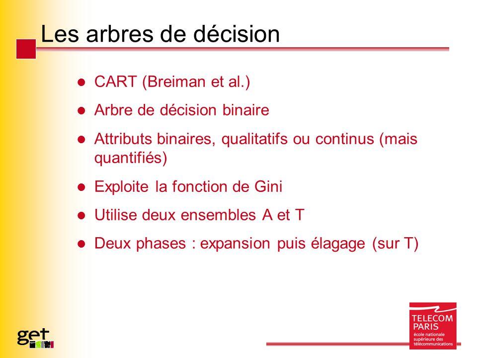 Les arbres de décision CART (Breiman et al.) Arbre de décision binaire Attributs binaires, qualitatifs ou continus (mais quantifiés) Exploite la fonction de Gini Utilise deux ensembles A et T Deux phases : expansion puis élagage (sur T)