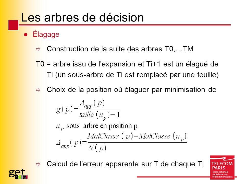 Les arbres de décision Élagage Construction de la suite des arbres T0,…TM T0 = arbre issu de lexpansion et Ti+1 est un élagué de Ti (un sous-arbre de Ti est remplacé par une feuille) Choix de la position où élaguer par minimisation de Calcul de lerreur apparente sur T de chaque Ti