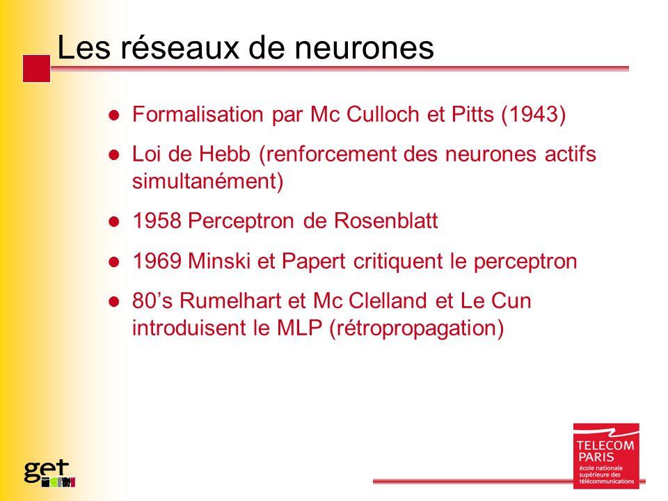 Les réseaux de neurones Formalisation par Mc Culloch et Pitts (1943) Loi de Hebb (renforcement des neurones actifs simultanément) 1958 Perceptron de Rosenblatt 1969 Minski et Papert critiquent le perceptron 80s Rumelhart et Mc Clelland et Le Cun introduisent le MLP (rétropropagation)