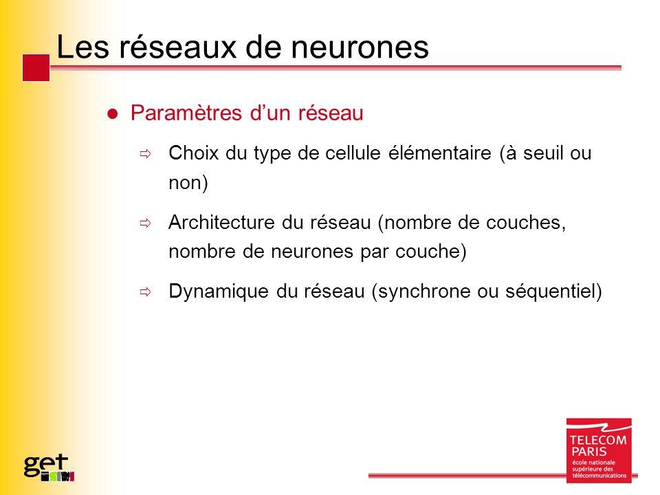 Les réseaux de neurones Paramètres dun réseau Choix du type de cellule élémentaire (à seuil ou non) Architecture du réseau (nombre de couches, nombre de neurones par couche) Dynamique du réseau (synchrone ou séquentiel)