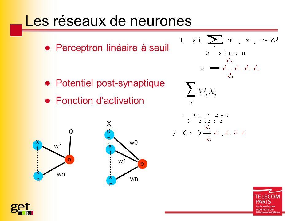 Les réseaux de neurones Perceptron linéaire à seuil Potentiel post-synaptique Fonction dactivation x1x1 xnxn o w1 wn x1x1 xnxn o w1 wn w0 X0=1X0=1