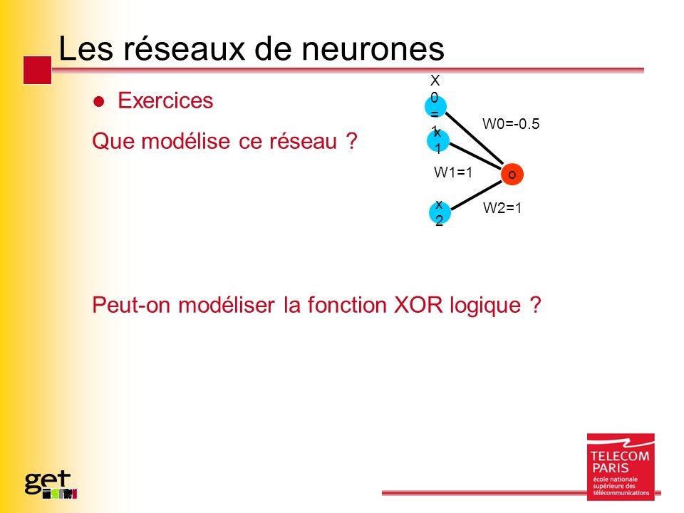 Les réseaux de neurones Exercices Que modélise ce réseau ? Peut-on modéliser la fonction XOR logique ? x1x1 x2x2 o W1=1 W2=1 W0=-0.5 X0=1X0=1
