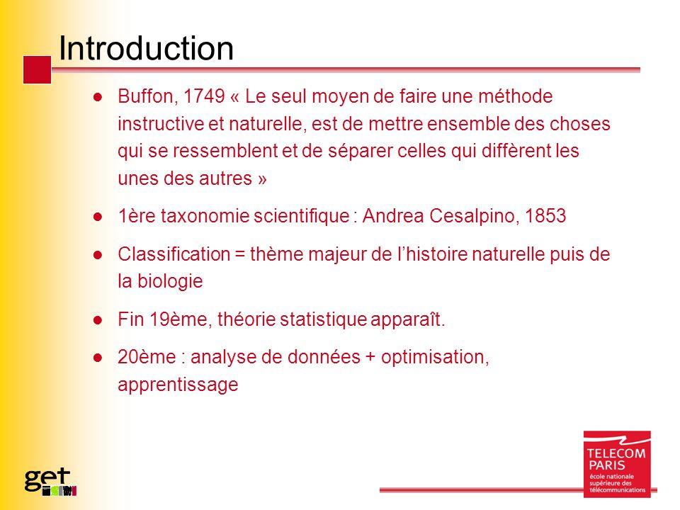 Introduction Buffon, 1749 « Le seul moyen de faire une méthode instructive et naturelle, est de mettre ensemble des choses qui se ressemblent et de sé