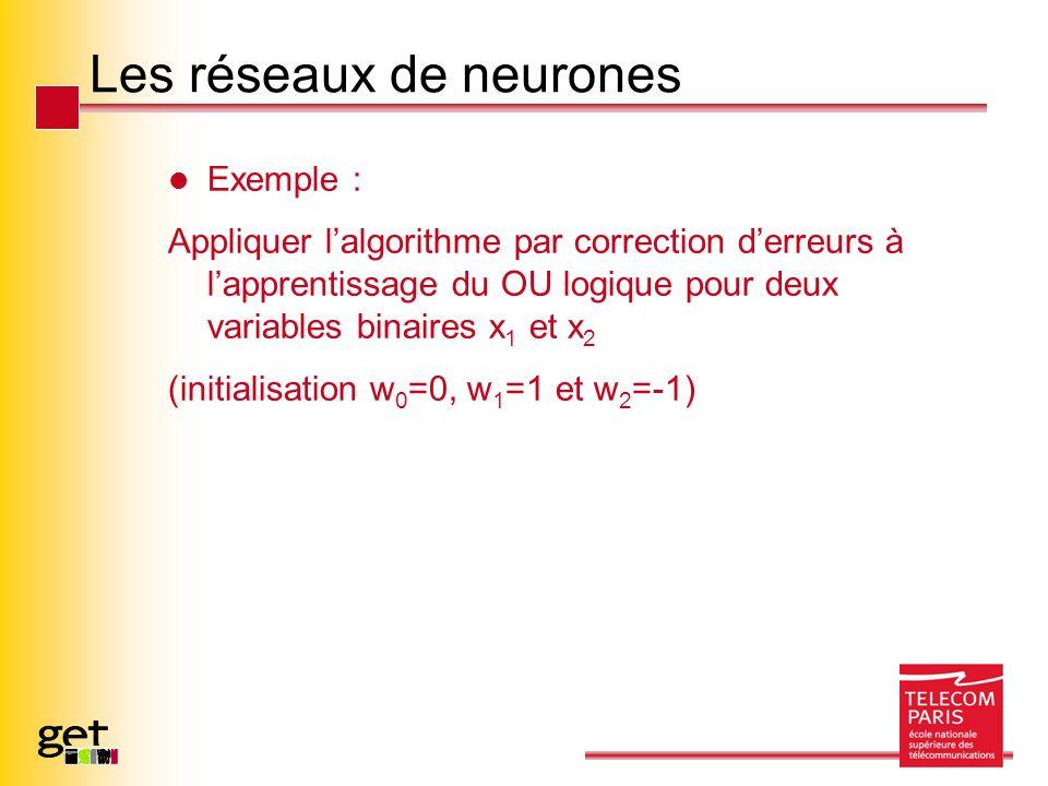 Les réseaux de neurones Exemple : Appliquer lalgorithme par correction derreurs à lapprentissage du OU logique pour deux variables binaires x 1 et x 2 (initialisation w 0 =0, w 1 =1 et w 2 =-1)