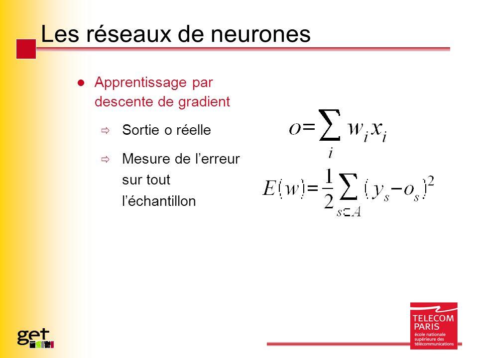 Les réseaux de neurones Apprentissage par descente de gradient Sortie o réelle Mesure de lerreur sur tout léchantillon