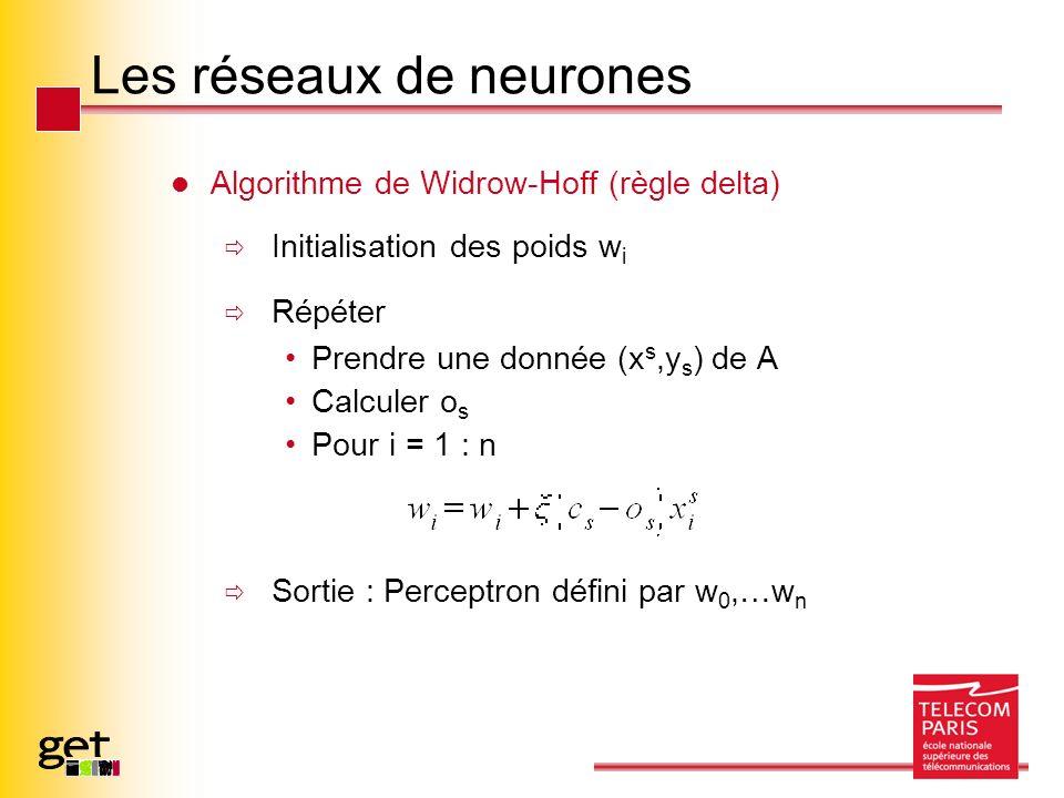 Les réseaux de neurones Algorithme de Widrow-Hoff (règle delta) Initialisation des poids w i Répéter Prendre une donnée (x s,y s ) de A Calculer o s Pour i = 1 : n Sortie : Perceptron défini par w 0,…w n