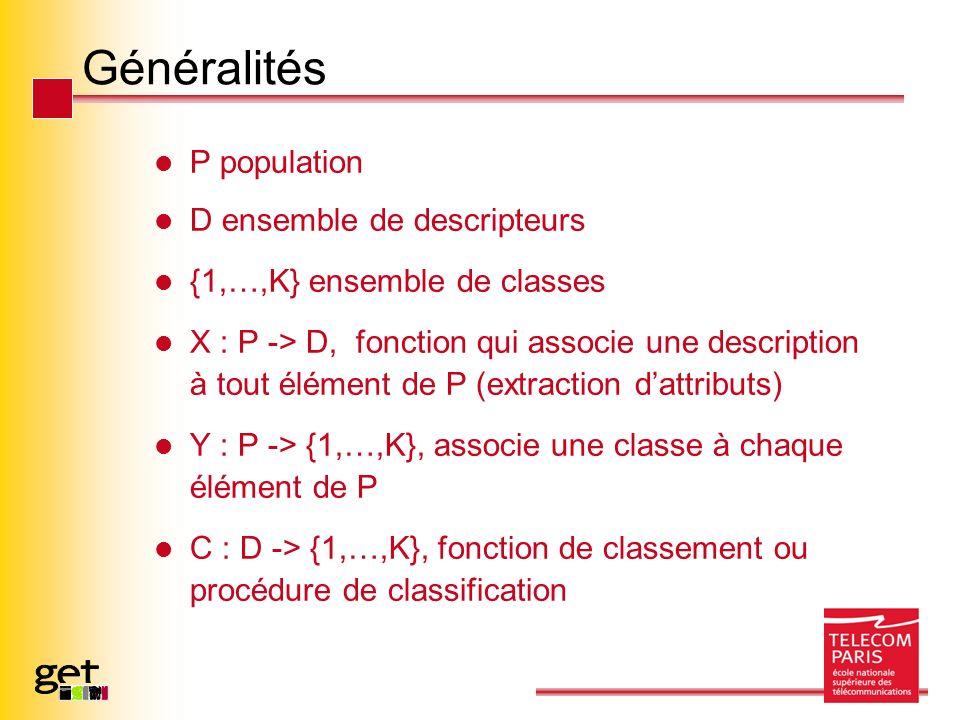Généralités P population D ensemble de descripteurs {1,…,K} ensemble de classes X : P -> D, fonction qui associe une description à tout élément de P (extraction dattributs) Y : P -> {1,…,K}, associe une classe à chaque élément de P C : D -> {1,…,K}, fonction de classement ou procédure de classification