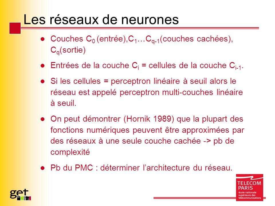 Les réseaux de neurones Couches C 0 (entrée),C 1 …C q-1 (couches cachées), C q (sortie) Entrées de la couche C i = cellules de la couche C i-1.