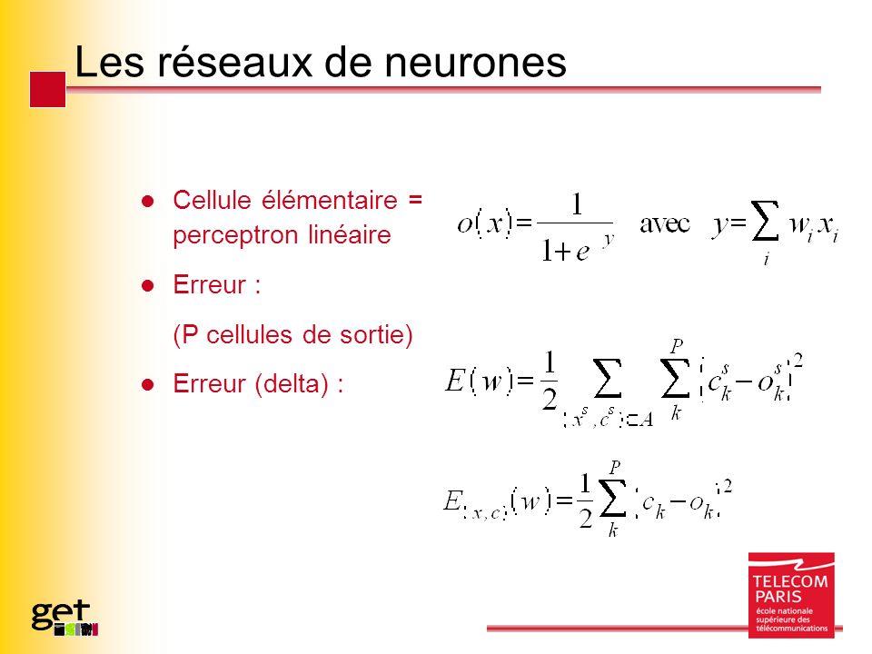 Les réseaux de neurones Cellule élémentaire = perceptron linéaire Erreur : (P cellules de sortie) Erreur (delta) :
