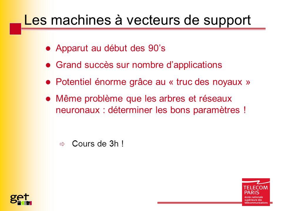 Les machines à vecteurs de support Apparut au début des 90s Grand succès sur nombre dapplications Potentiel énorme grâce au « truc des noyaux » Même problème que les arbres et réseaux neuronaux : déterminer les bons paramètres .