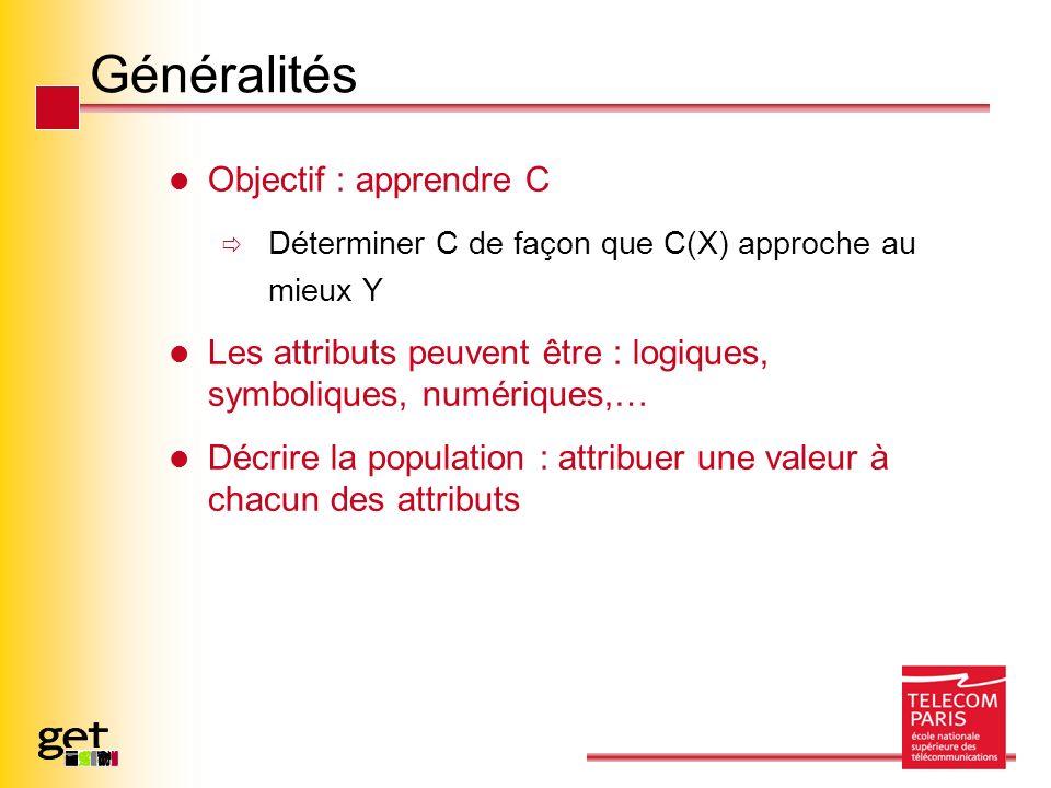 Généralités Objectif : apprendre C Déterminer C de façon que C(X) approche au mieux Y Les attributs peuvent être : logiques, symboliques, numériques,… Décrire la population : attribuer une valeur à chacun des attributs
